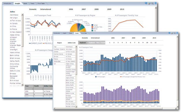 Obiee 11g New Features Ascentt